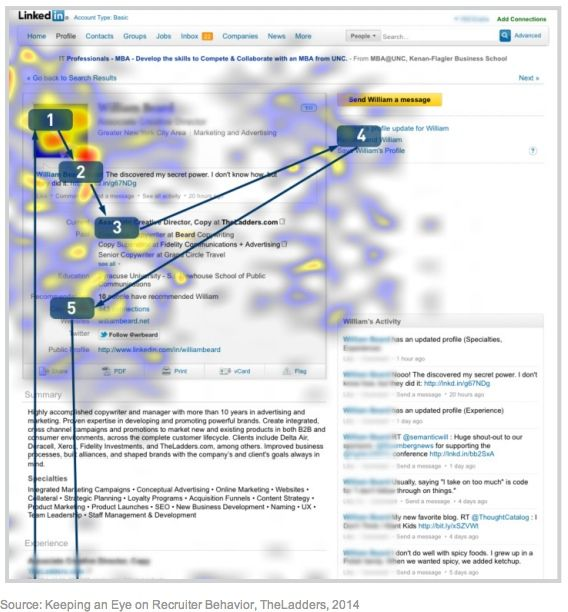 Eye-Tracking Study: How Recruiters View LinkedIn Profiles