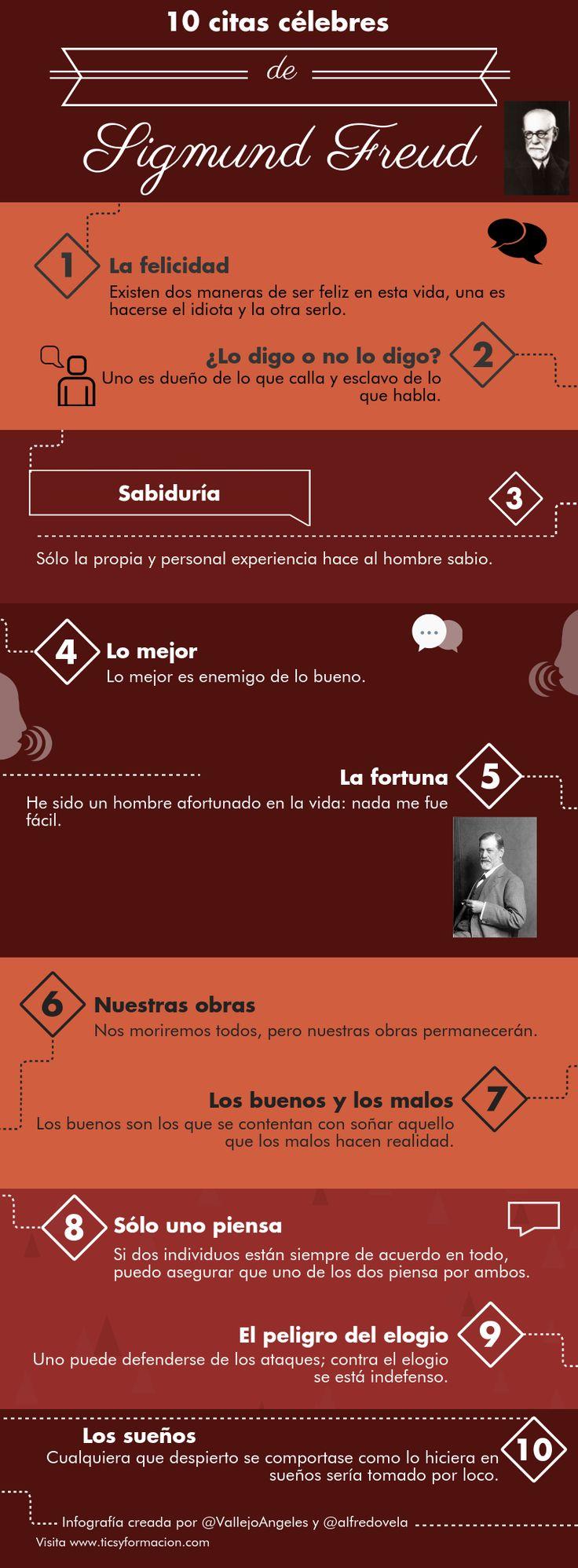 10 citas célebres de Sigmund Freud #quotes