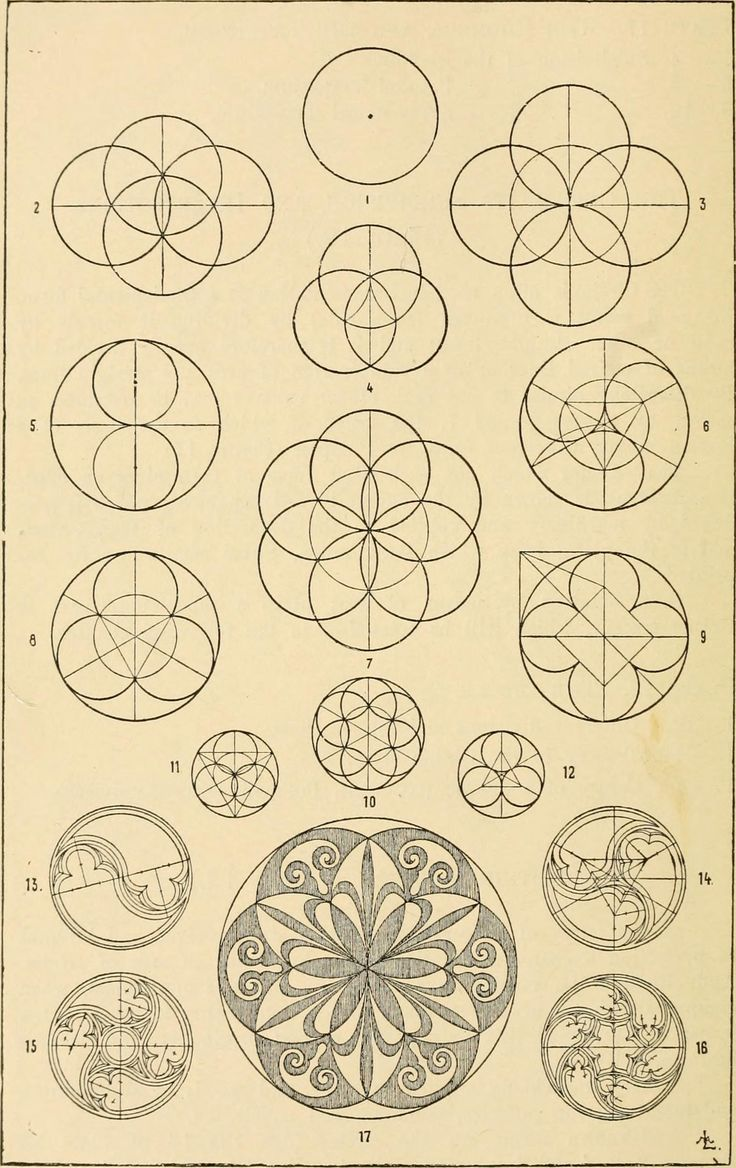 Handbook_of_ornament;_a_grammar_of_art,_industrial_and_architectural_designing_in_all_its_branches,_for_practical_as_well_as_theoretical_use_(1900)_(14597661038).jpg (1666×2644)