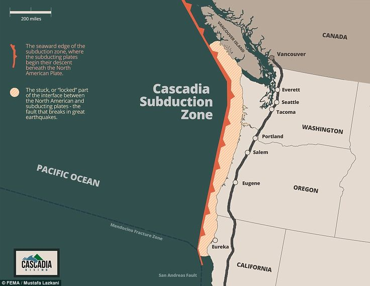 FEMA warns California! Get off the coast! M9 or greater is Imminent! Earth crustal shift, Cascadia Subduction Zone about to slip!     Even the New Madrid has tripled in earthquake swarms! Prepare Now!!    Test will simulate a 9.0