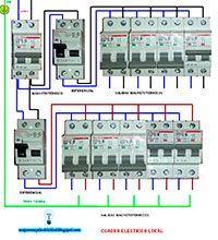 Esquemas eléctricos: Cuadro eléctrico local