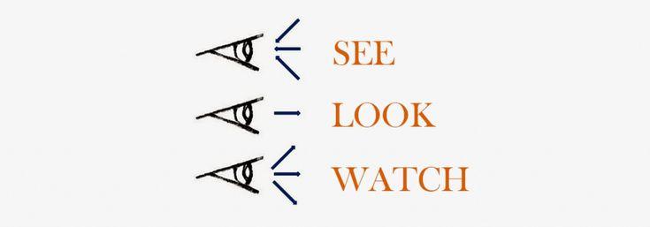 Разница между look / see / watch и listen / hear