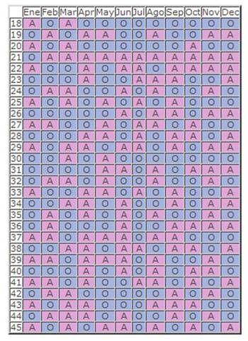 Calendario chino para elegir el sexo bebé