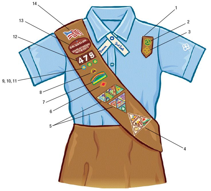 Geneva Girl Scouts » Brownie Uniform – Placement of Patches and Insignia