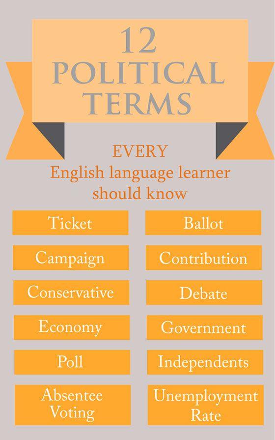 12 политических терминов на английском языке
