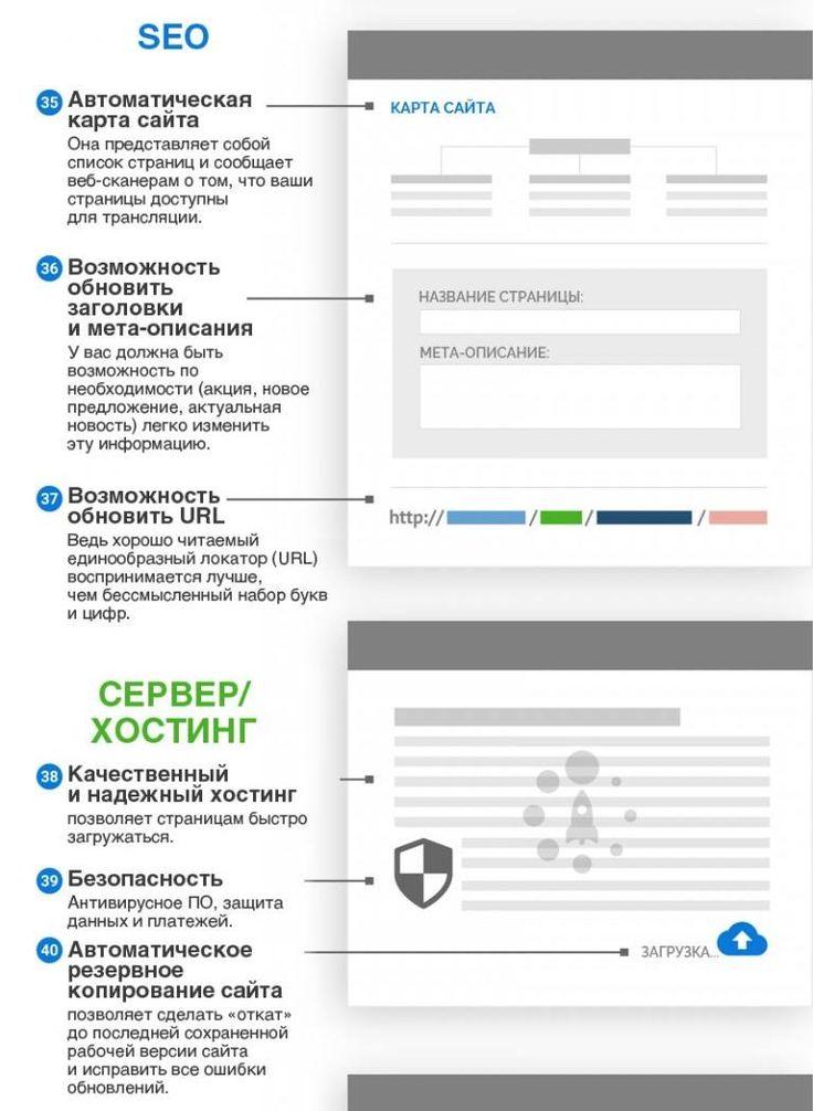 Белая технология раскрутка сайта продвижение сайтов send thread xrumer с рабочим менеджер проектов