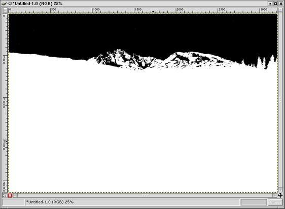 GIMP - Gaussian Blur Overlays