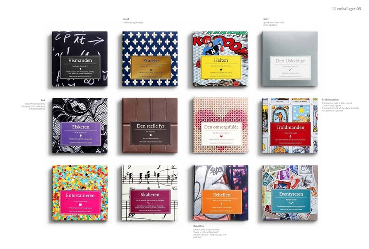 The 12 different archetypes illustrated on each chocolate packages by Bessermachen