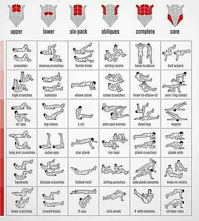 ejercicios para el abdomen hombre en casa