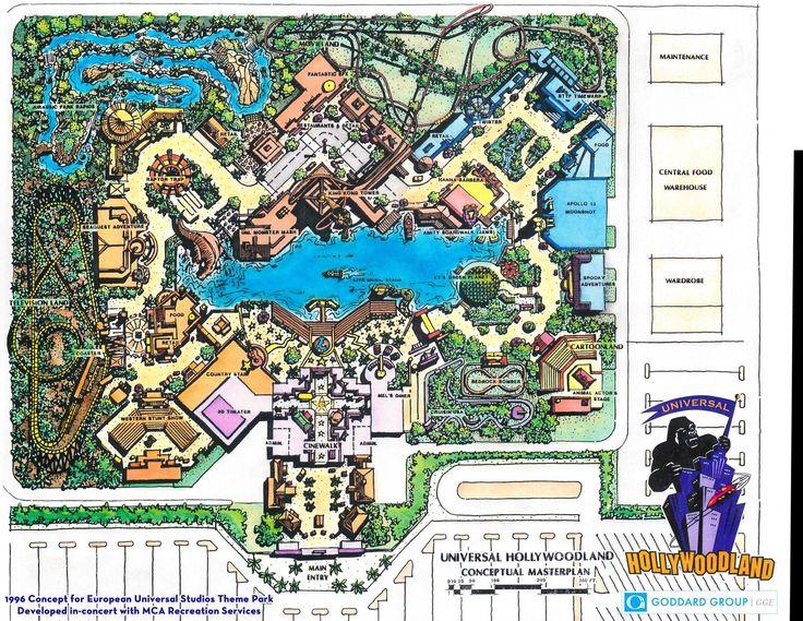 Marketing Research of Universal Studios