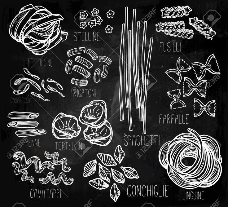 Oltre 25 idee originali per grafica vettoriale su pinterest design grafico geometrico grafici - Diversi tipi di pasta ...