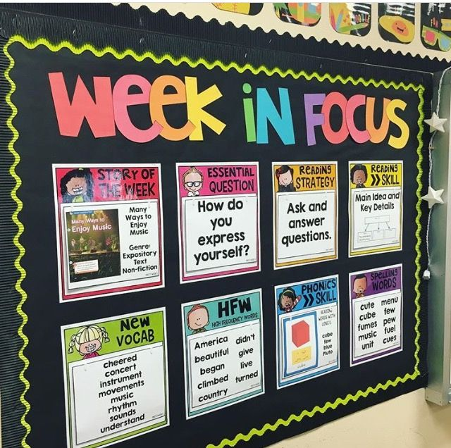 Weekly objectives display