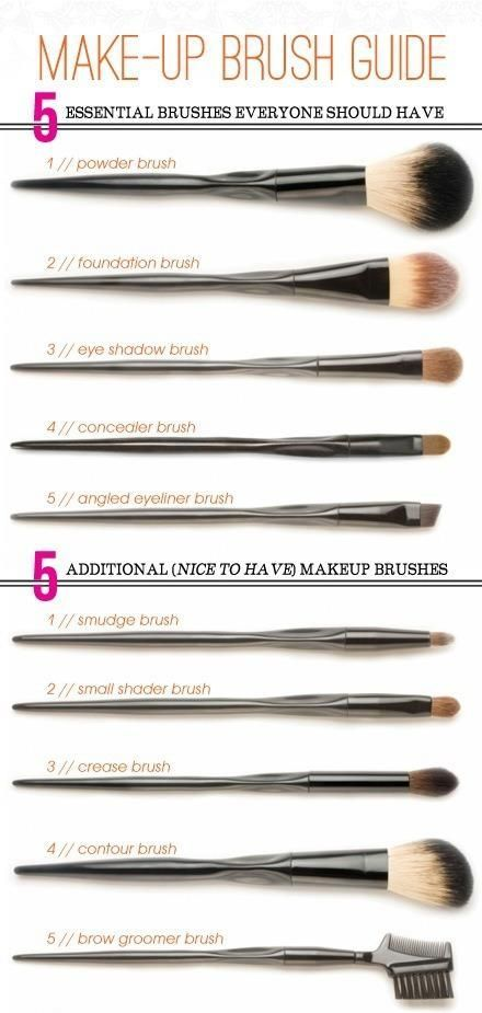 5 must-have makeup brushes, and 5 nice-to-have makeup brushes.