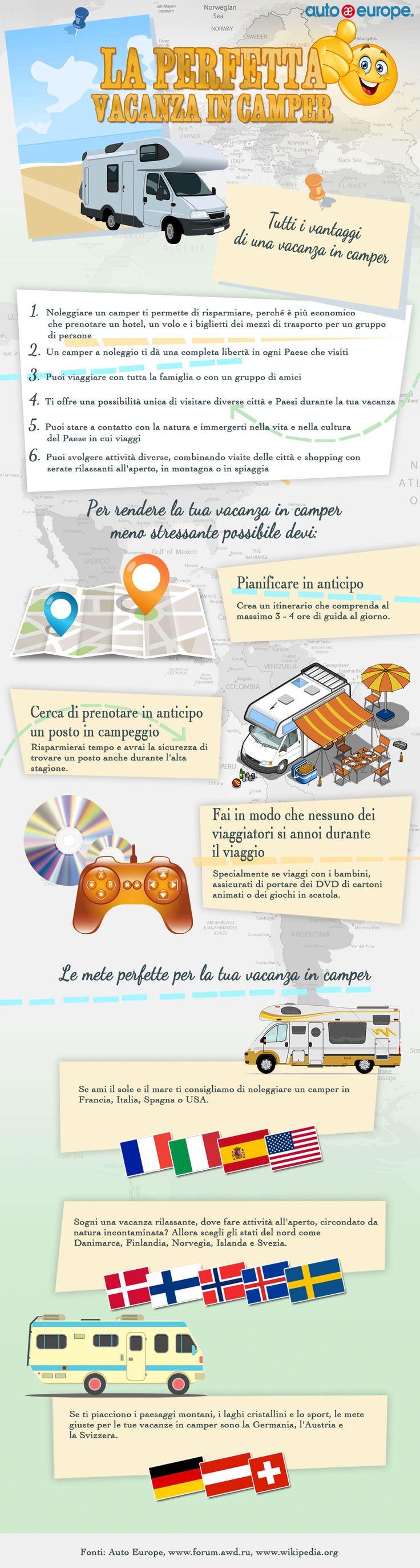 Infografica: La vacanza perfetta in camper - Consulta qui le altre infografiche di Auto Europe: http://www.autoeurope.it/go/infografiche/