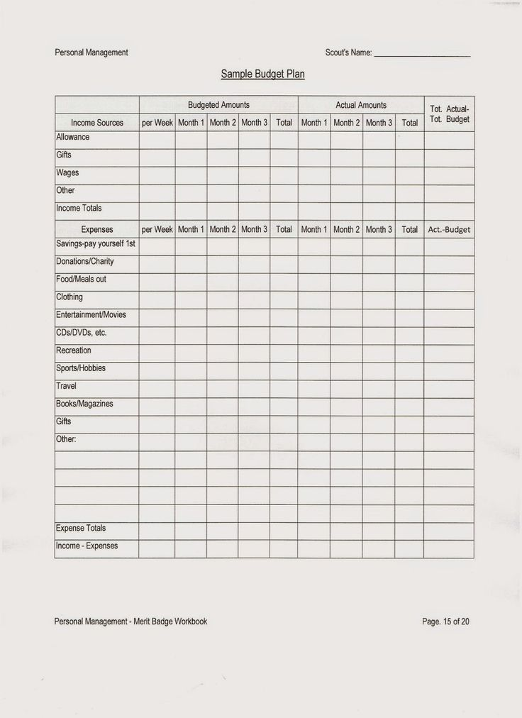 Mantenimiento de carros chevrolet ESCRITORIO Pinterest - medication reconciliation form