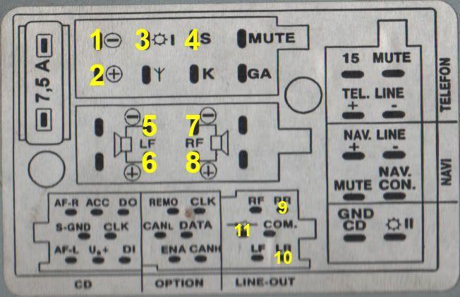 Audi Car Radio Stereo Audio Wiring Diagram Autoradio Connector Wire Installation Schematic Schema Esquema Car Audio Installation Home Theater Installation Audi