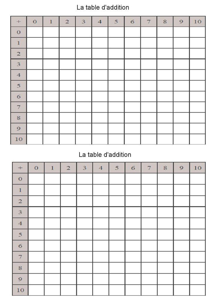 Très tableau vierge de la table d'addition … | Ressources écoles  SJ14