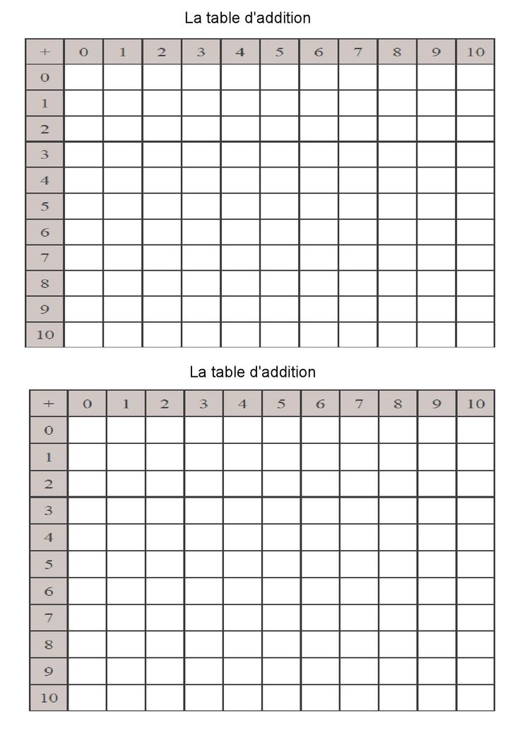 Tableau vierge de la table d 39 addition idee flo cole - Table de multiplication 11 et 12 ...