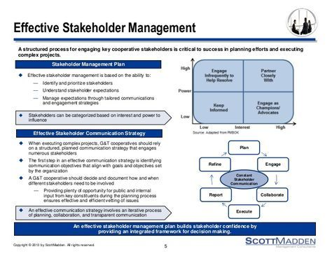 the mass decline of stakeholder satisfaction Make their directors accountable to a broader range of stakeholders sustainable development extends the stakeholder group even further, by including future generations and natural resources identifying the parties that have a vested interest in a business enterprise is a central.