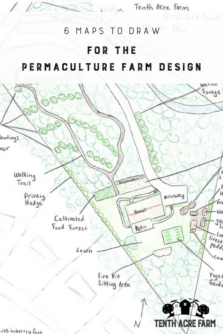 6 Maps to Draw for the Permaculture Farm Design: The process of designing a homestead is like putting together a puzzle. Here are 6 maps that are essential to draw for creating a permaculture farm design. #permaculture