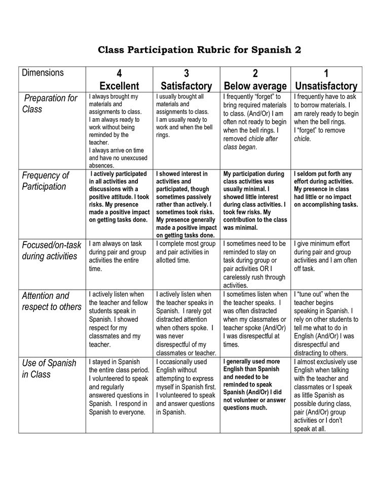 rubrics in writing a research paper You and your students get discouraged when expectations are not well communicated ensure your students' success with a concise research paper rubric.