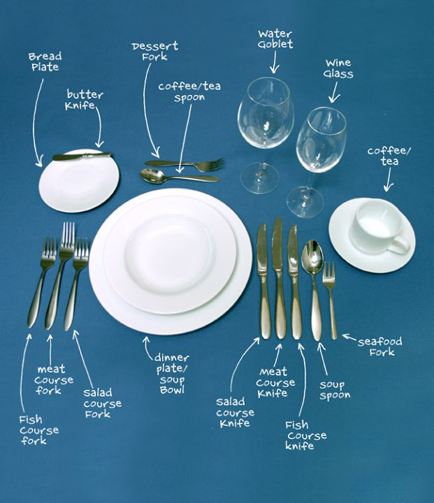 table etiquette http://www.paperline.it/