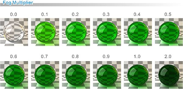 Image result for INDEX OF REFRACTION VISUAL REFERENCE