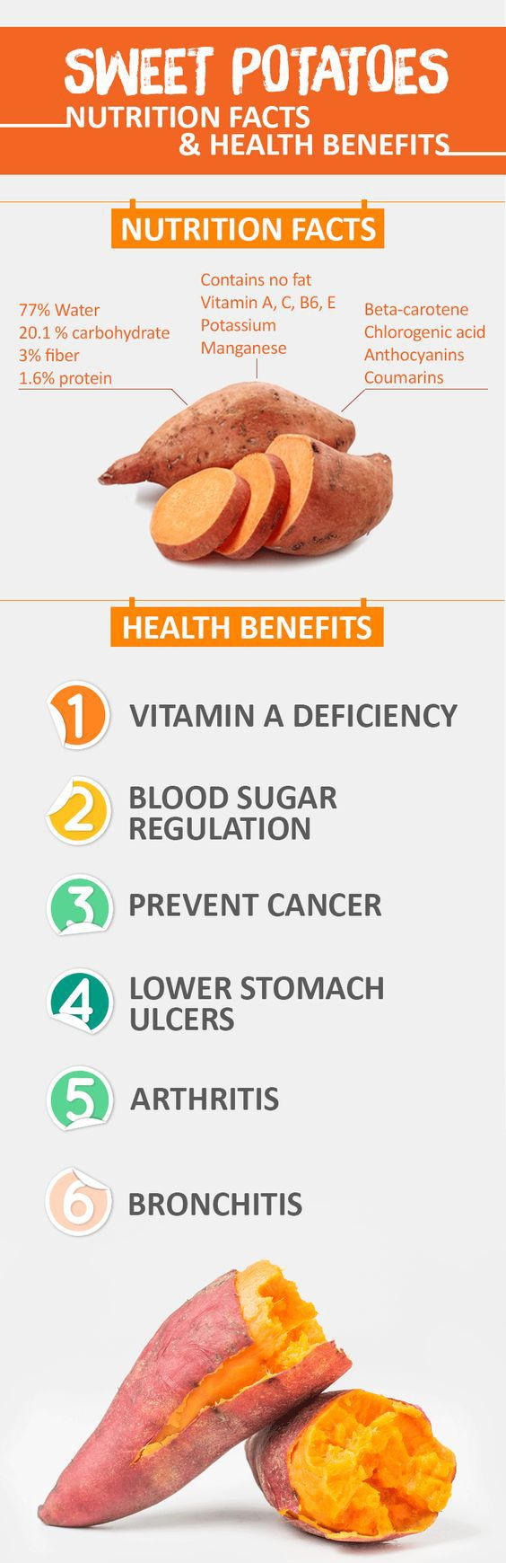 Sweet Potatoes: Nutrition Facts and Health Benefits – Lifee Too