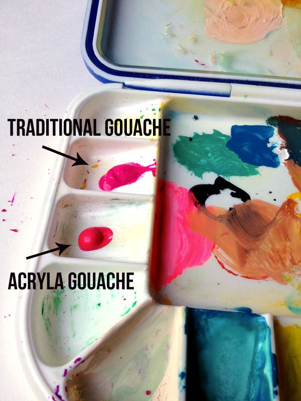 Gouache 101 for Art Journaling - nice article