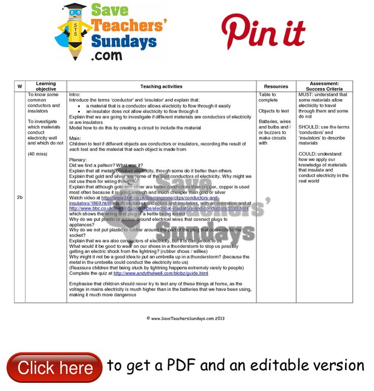 Conductors and insulators lesson plan. Go to http://www.saveteacherssundays.com/science/year-4/370/lesson-2b-conductors-and-insulators/ to download this Conductors and insulators lesson plan. #SaveTeachersSundaysUK