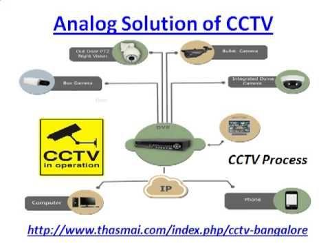 CCTV Bangalore, CCTV in Bangalore