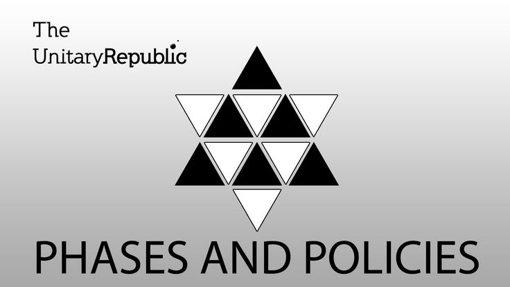 Policies and Phases - Unitary Republic