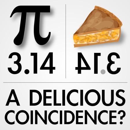 Pi Day   Happy Pie er Pi Day!