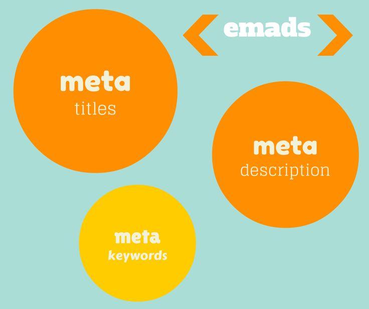 Οι meta ετικέτες είναι πολύ σημαντικές για την βελτιστοποίηση της εταιρικής ιστοσελίδας. Δείτε αναλυτικά τον ρόλο των meta title και meta description!