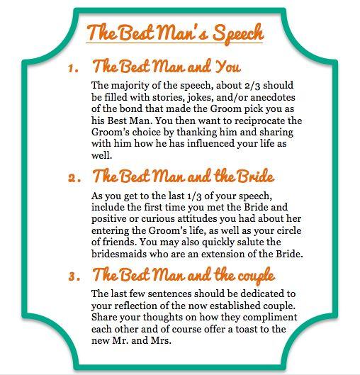 3 Steps to a Best Man's Speech - Troy & Katelynn's wedding themarriedapp.com hearted <3
