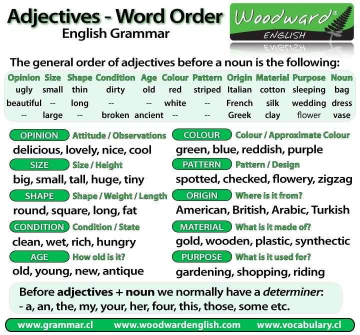 """Did you know there is a certain order when we use multiple adjectives to describe one noun? For example: The big dirty old brown dog was sleeping. Check out this great graphic from Woodward English that explains the order of adjectives and then see if you can create a correct sentence using multiple adjectives! (Please note that """"colour"""" is the British spelling of """"color,"""" which is the American spelling.)"""