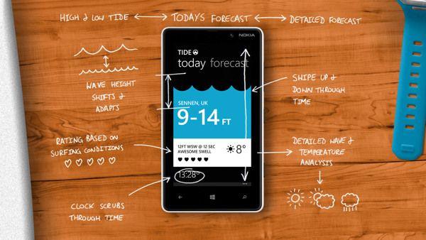 Tide on App Design Served