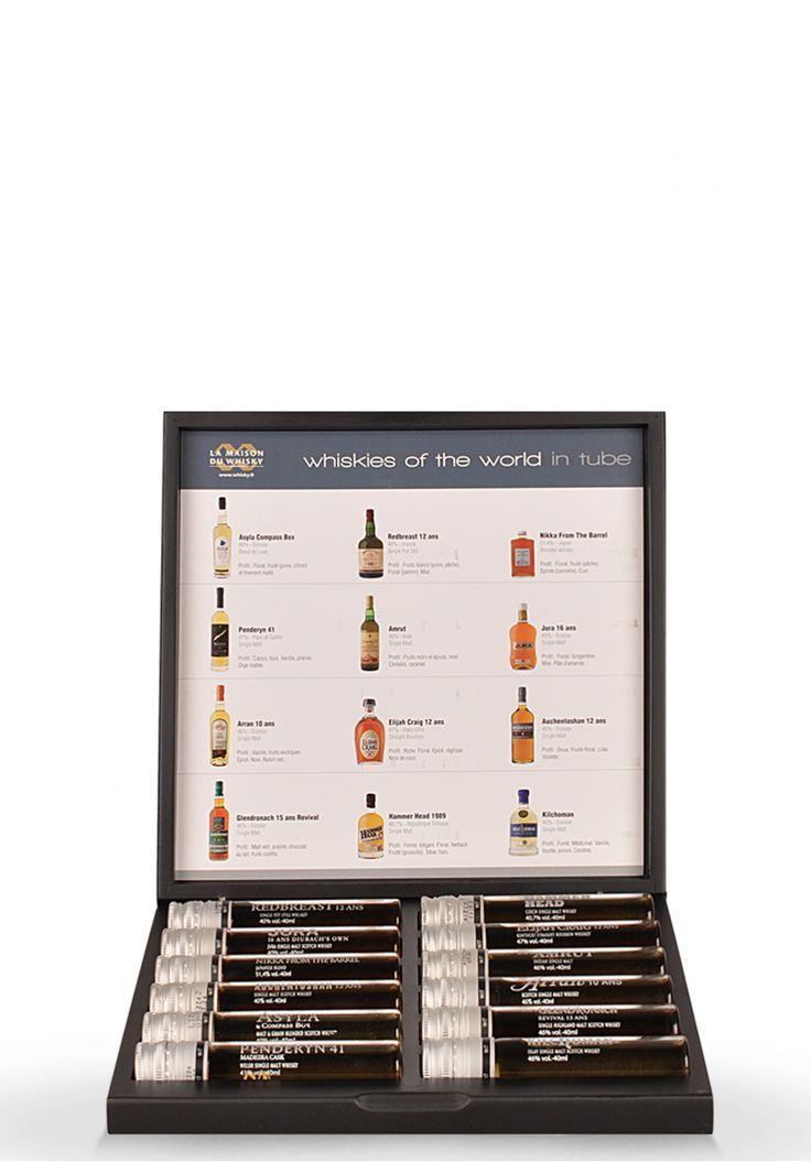 "Set degustare:""Whiskies of the world WIT (whisky in tube)"", Fine Whiskies (12 x 4 cl) - SmartDrinks.ro"