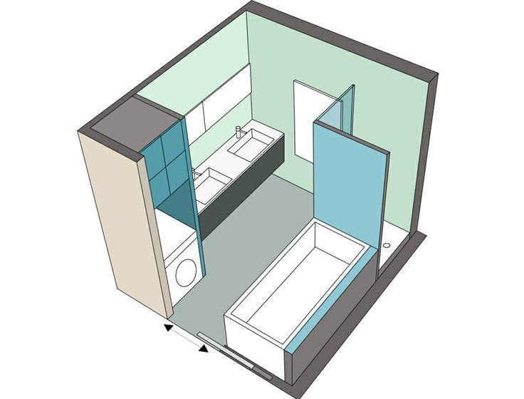 8 modèles de salles de bains de 6m²