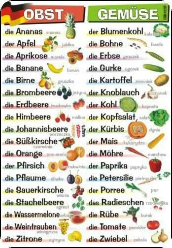 German vegetables and fruits