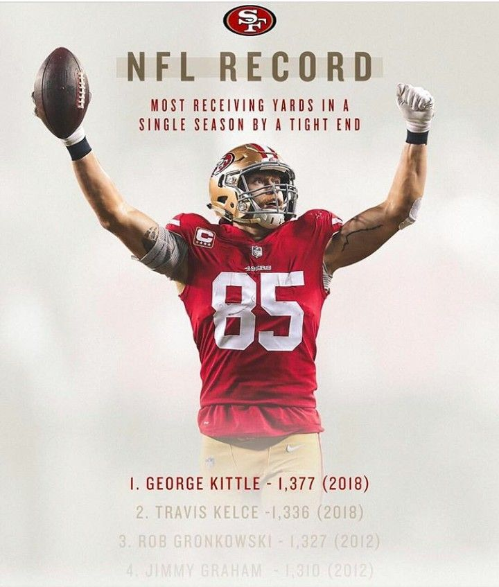 Pin By Aaron On Sf 49ers Players 49ers Fans Nfl 49ers