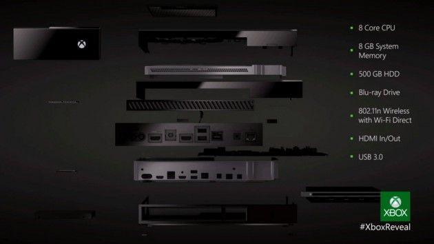 #tech #technews #news #Xbox #technology Microsoft Unveils Xbox One Specs