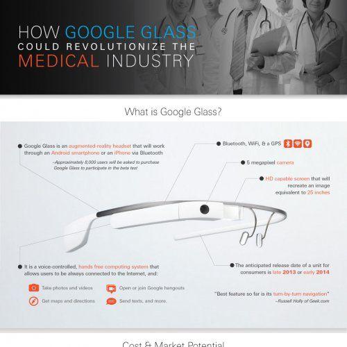 92 best Tina Martin Medical Assistant images on Pinterest - sample medical librarian resume