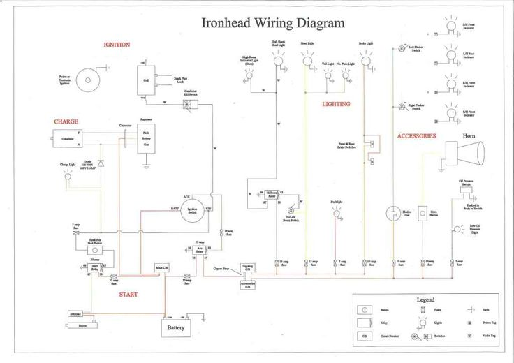 ironhead wiring diagram motorcycle buell motorcycles. Black Bedroom Furniture Sets. Home Design Ideas