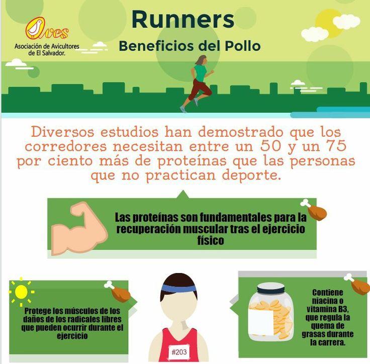 Beneficios del Pollo para Runners