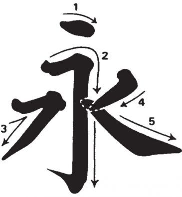 A introduction to Chinese Characters.  PDF - Getting Started with Chinese Calligraphy