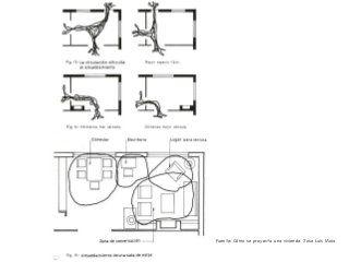Para Diseñar Una Vivienda 2 (Funcionamiento)