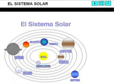 http://lalipineirocastilla.blogspot.com.es/2012/04/actividades-sobre-el-sistema-solar-y-la.html