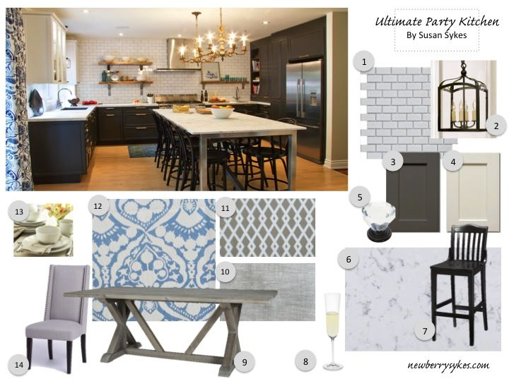 Ayakitchencontest Sues Dream Kitchen Mood Board See Sources And Credits At Newberrysykes