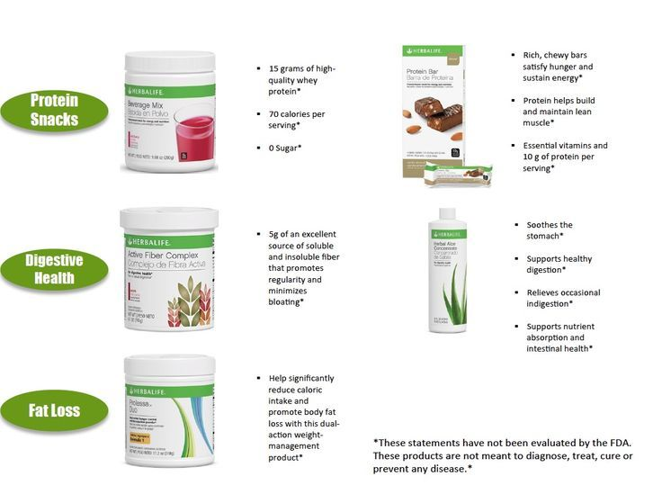 211 best images about Herbalife on Pinterest